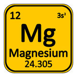 Periodic table element magnesium icon. Royalty Free Stock Images