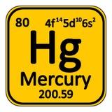 Periodic table element mercury icon. Stock Images