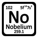 Periodic table element nobelium icon. Stock Photography