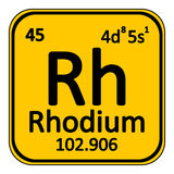 Periodic table element rhodium icon. Stock Photos