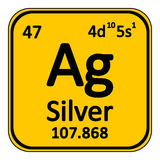 Periodic table element silver icon. Royalty Free Stock Image