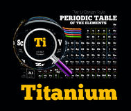 Periodic Table of the element. Titanium Royalty Free Stock Photography