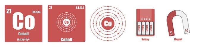 Periodic Table of element Transition metals Cobalt. Flat illustration vector illustration