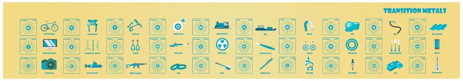 Periodic Table of element Transition metals. Flat illustration vector illustration