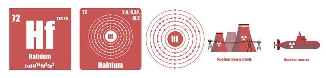 Periodic Table of element Transition metals Hafnium. Flat illustration stock illustration
