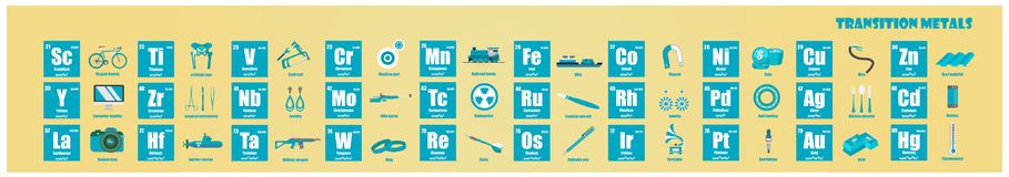 Periodic Table of element Transition metals. Illustration flat vector illustration
