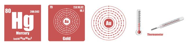 Periodic Table of element Transition metals Iridium. Flat illustration stock illustration