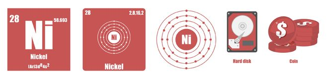 Periodic Table of element Transition metals Nickel. Flat illustration royalty free illustration