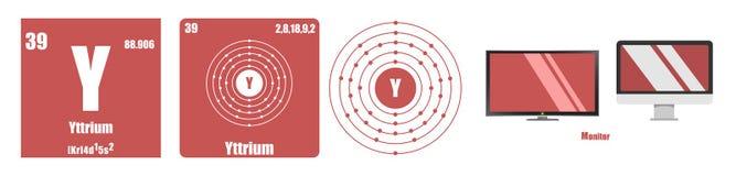 Periodic Table of element Transition metals Yttrium. Flat illustration royalty free illustration