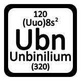 Periodic table element unbinilium icon. Royalty Free Stock Image