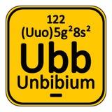 Periodic table element unbinilium icon. Royalty Free Stock Photos