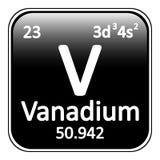 Periodic table element vanadium icon. Stock Photos