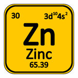 periodic table element zinc icon royalty free stock photography - Periodic Table Atomic Mass Zinc