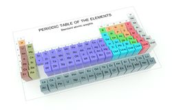 Periodic Table of the Elements. Standard Atomic Weights in 3D Stock Images