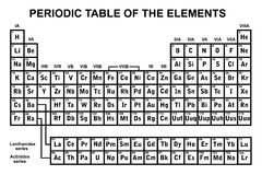 Periodic table of the elements Stock Images