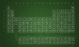 Periodic Table of the Elements. Written in chalk on chalkboard Stock Photos