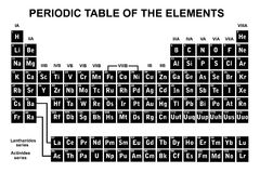 Periodic Table Of The Elements Royalty Free Stock Image