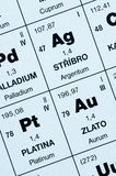 Periodic table of elements. Precious metals on the periodic table of elements stock photography
