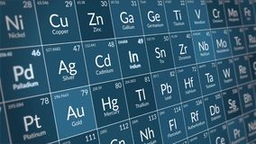Periodic table of elements animation. Blue. Loop animation stock video footage
