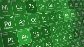 Periodic table of elements animation. Green. Loop animation stock footage
