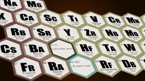 Periodic table of elements animation. stock footage