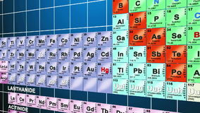 Periodic table of the elements stock video