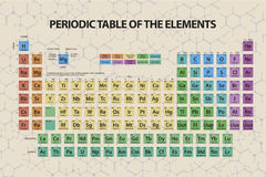 Periodic table of the elements Stock Image