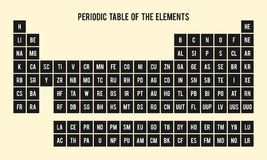 Periodic table of the elements, chemical symbols Royalty Free Stock Images