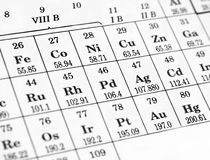 Periodic table Stock Photography