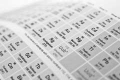 Periodic table Royalty Free Stock Image