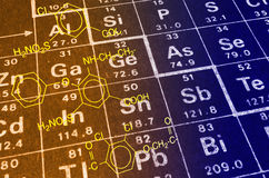 Periodic table of elements. Royalty Free Stock Photo