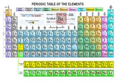 Complete periodic table of elements stock vector illustration of periodic table of the elements complete stock photos urtaz Choice Image