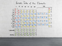 Periodic table of elements Stock Photography