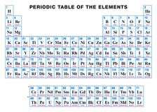 Metalloids stock illustrations 38 metalloids stock illustrations periodic table of the elements english periodic table of the elements english tabular urtaz Choice Image