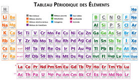 Periodic table of the elements in french Stock Photos