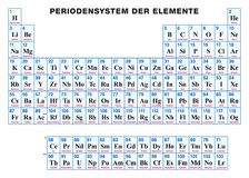 Complete periodic table elements stock illustrations 25 complete periodic table of the elements german periodic table of the elements german tabular urtaz Choice Image