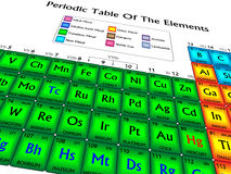 Periodic table of the elements, isolated part. Stock Image