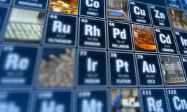 Periodic table of elements and laboratory tools. Science concept. Royalty Free Stock Images