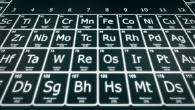 Periodic table of the Elements perspective closeup Royalty Free Stock Photos