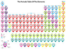 Periodic table of elements with pointer shapes Royalty Free Stock Images