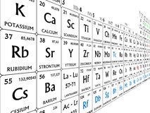 Periodic table of the elements. Stock Photo