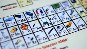 Periodic Table of the Elements stock video footage