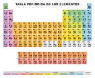 Periodic Table of the elements SPANISH labeling, colored cells Stock Photos