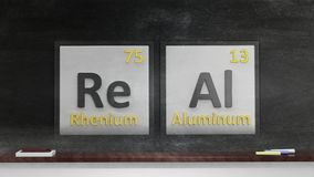 Periodic table of elements symbols Royalty Free Stock Photography