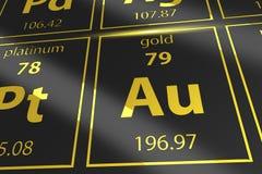 Periodic Table Golden Au stock photos