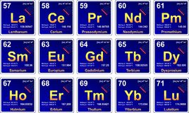Periodic table, lanthanides Stock Photo