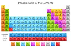 Free Periodic Table Of Elements Royalty Free Stock Photos - 38068458