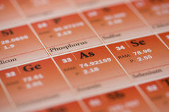 Free Periodic Table Of The Elements Stock Photos - 4593943
