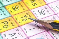 Periodic table Stock Photos