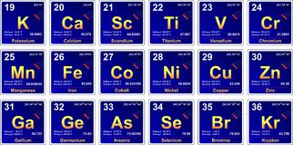 Periodic table, period 4 Stock Photography